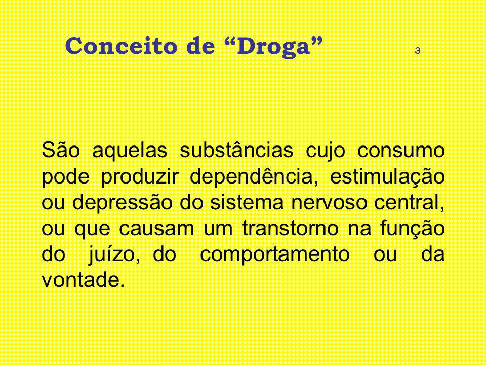 Conceito de Droga 3
