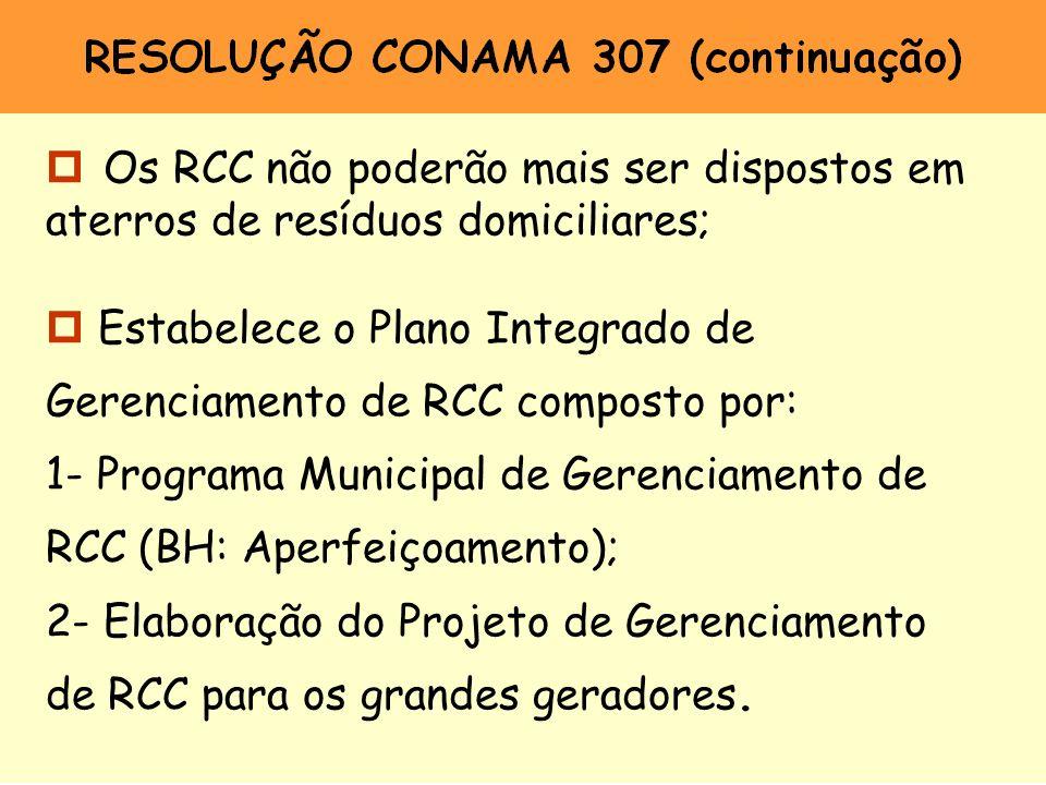 Os RCC não poderão mais ser dispostos em aterros de resíduos domiciliares;