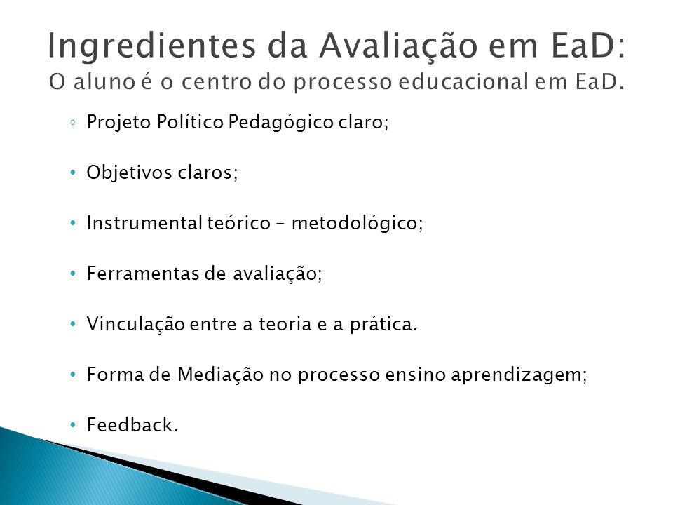 Ingredientes da Avaliação em EaD: O aluno é o centro do processo educacional em EaD.