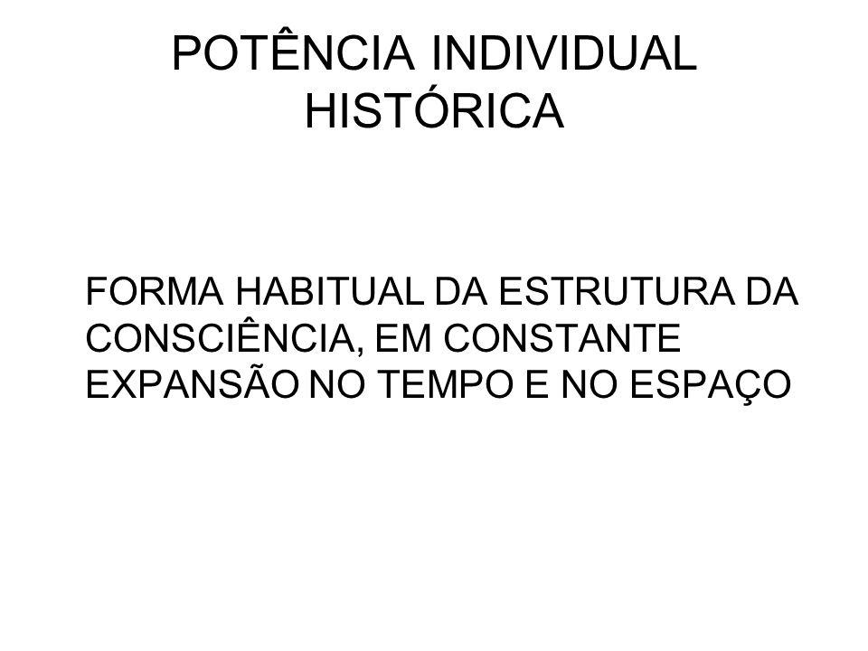 POTÊNCIA INDIVIDUAL HISTÓRICA