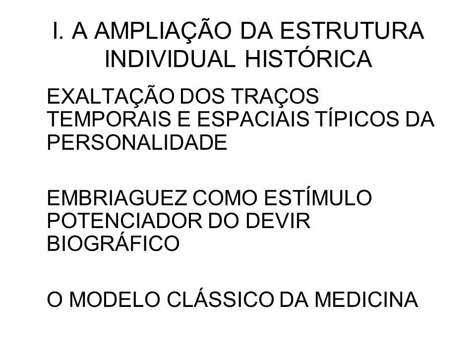 I. A AMPLIAÇÃO DA ESTRUTURA INDIVIDUAL HISTÓRICA