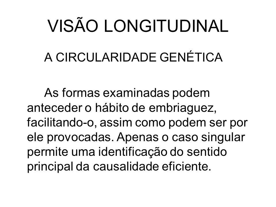 VISÃO LONGITUDINAL A CIRCULARIDADE GENÉTICA