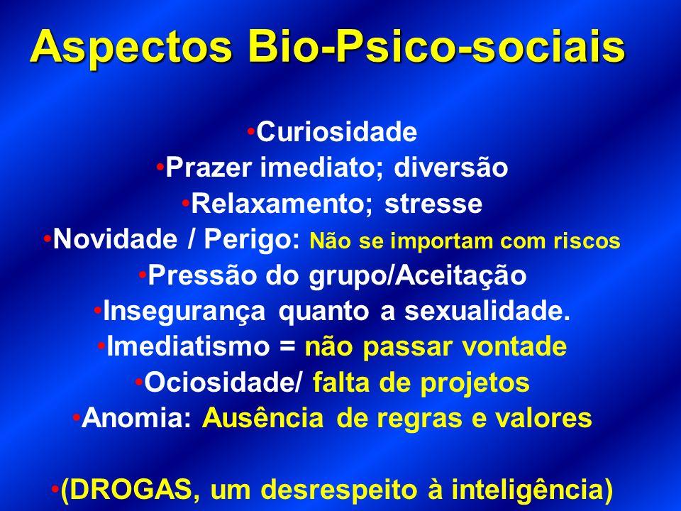 Aspectos Bio-Psico-sociais