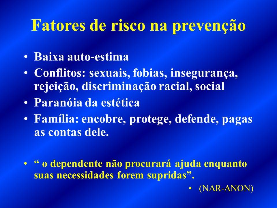 Fatores de risco na prevenção