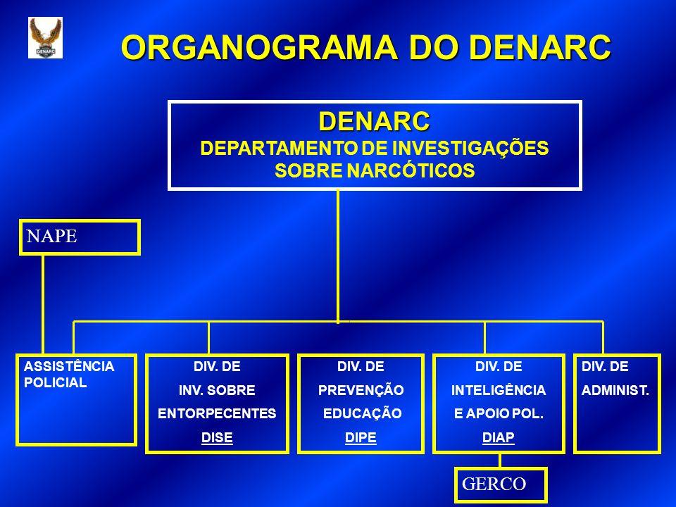 DEPARTAMENTO DE INVESTIGAÇÕES