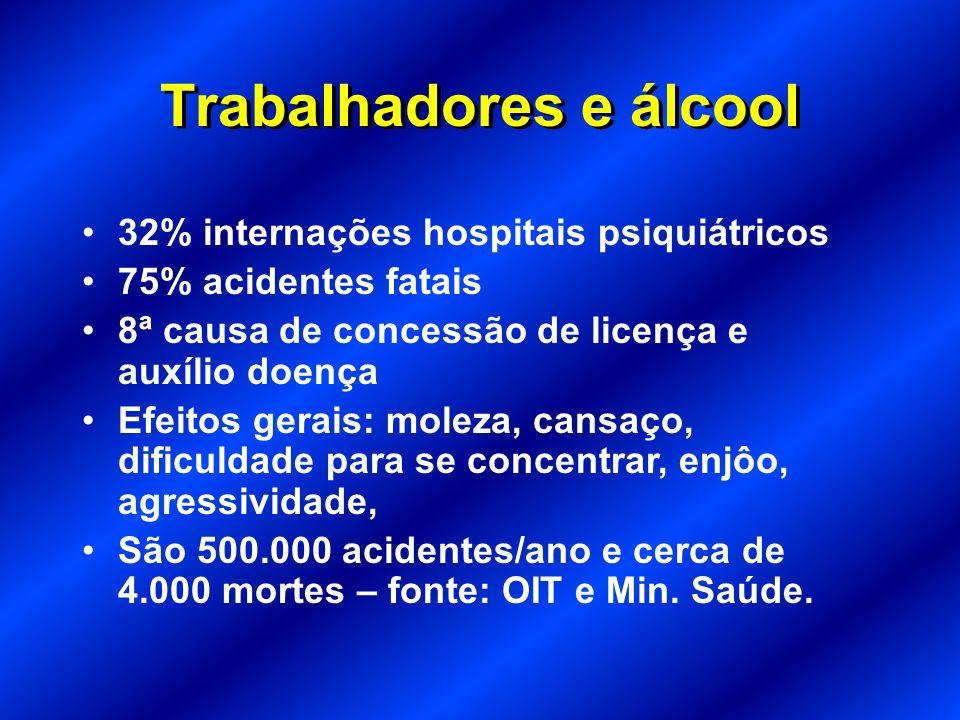 Trabalhadores e álcool