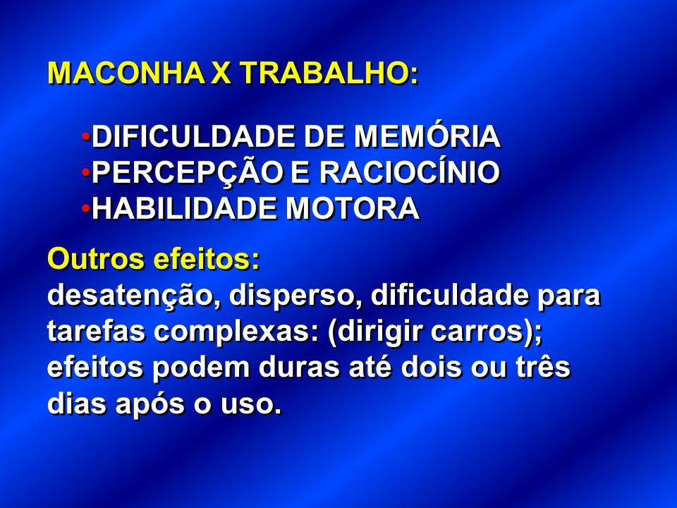 MACONHA X TRABALHO:DIFICULDADE DE MEMÓRIA. PERCEPÇÃO E RACIOCÍNIO. HABILIDADE MOTORA. Outros efeitos: