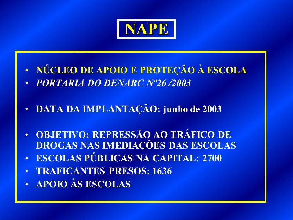 NAPE NÚCLEO DE APOIO E PROTEÇÃO À ESCOLA PORTARIA DO DENARC Nº26 /2003