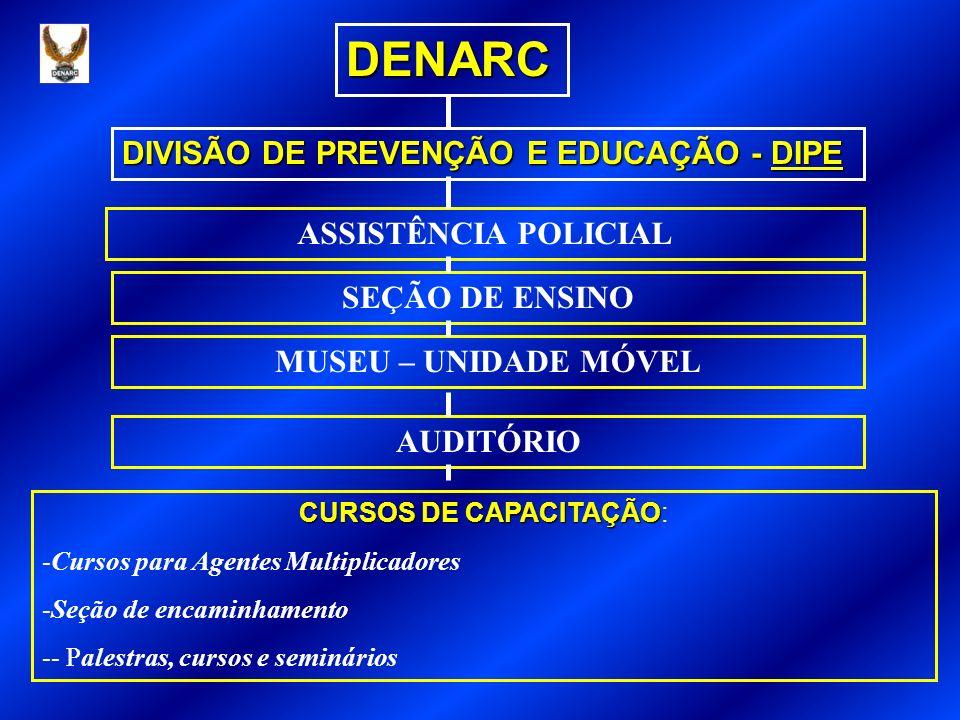 CURSOS DE CAPACITAÇÃO: