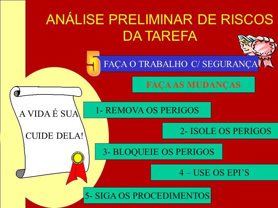 5 FAÇA O TRABALHO C/ SEGURANÇA FAÇA AS MUDANÇAS 1- REMOVA OS PERIGOS