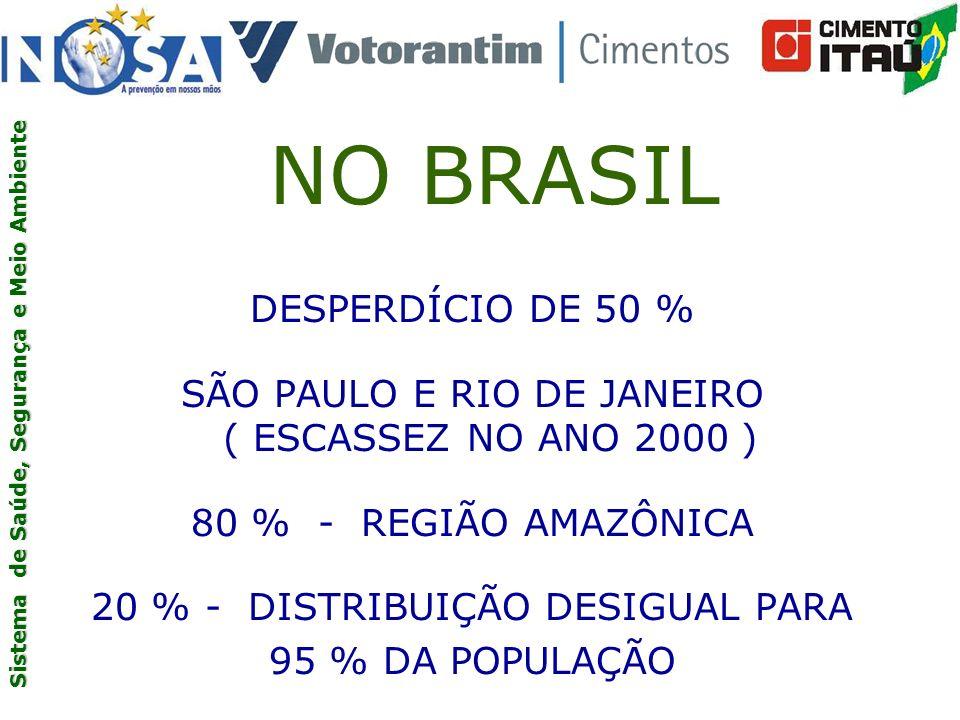 NO BRASIL DESPERDÍCIO DE 50 %