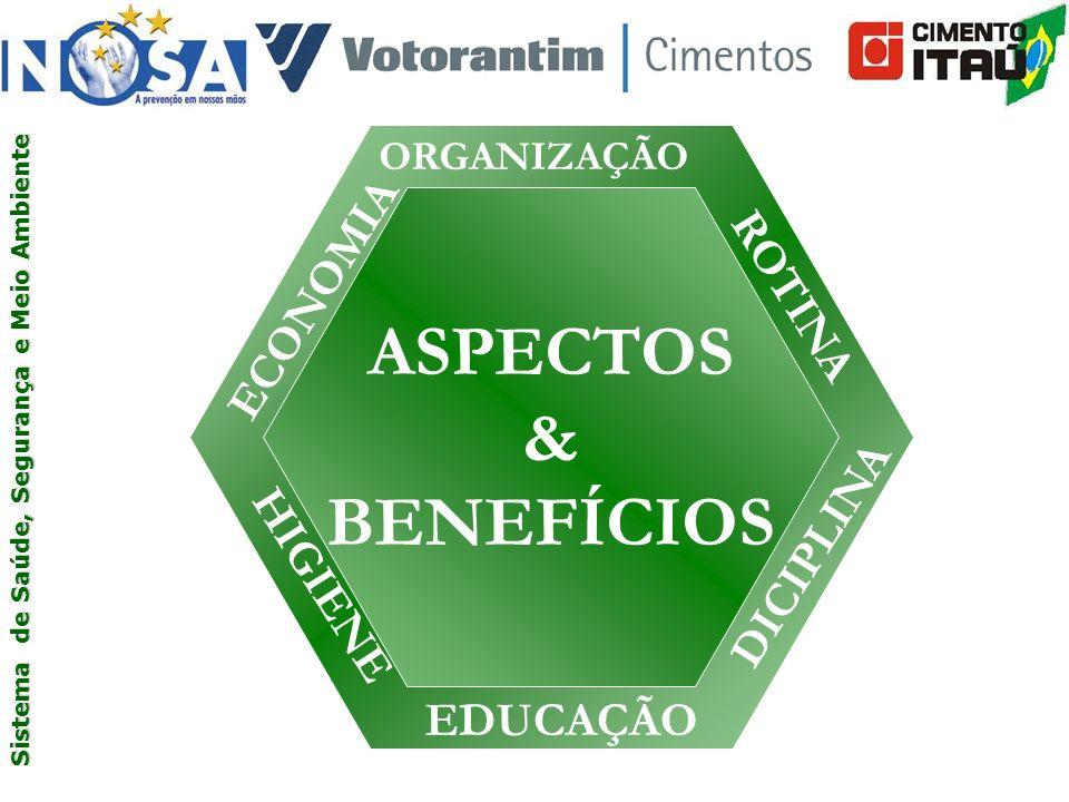 ASPECTOS & BENEFÍCIOS ECONOMIA ROTINA DICIPLINA HIGIENE EDUCAÇÃO