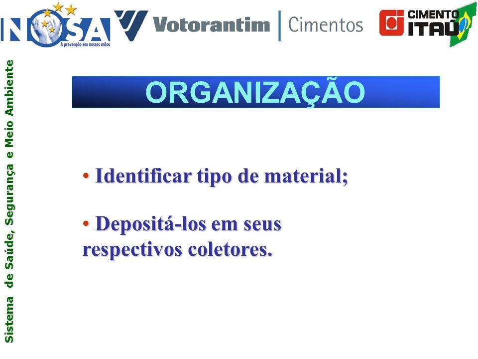 ORGANIZAÇÃO Identificar tipo de material;