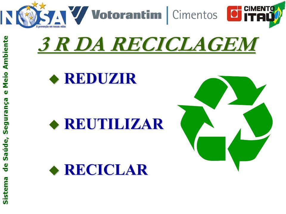 3 R DA RECICLAGEM REDUZIR REUTILIZAR RECICLAR