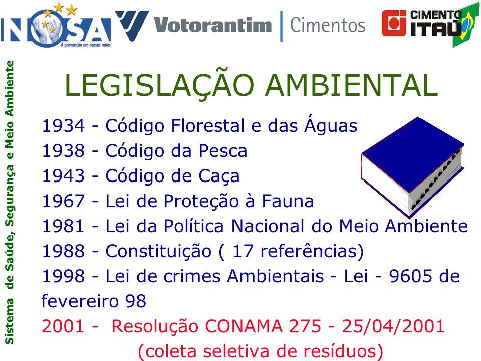 LEGISLAÇÃO AMBIENTAL 1934 - Código Florestal e das Águas