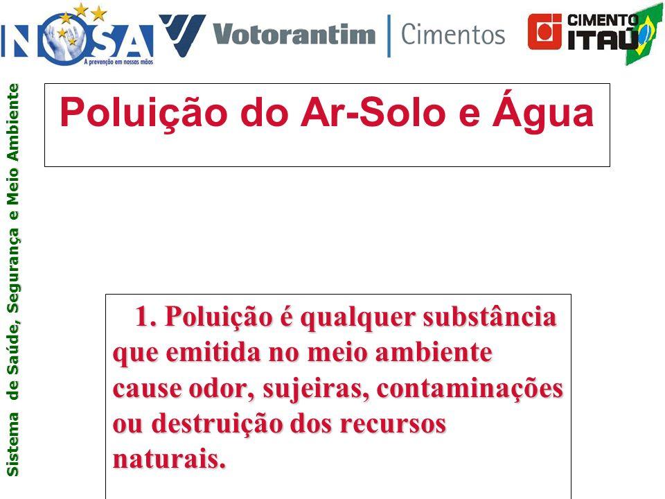 Poluição do Ar-Solo e Água