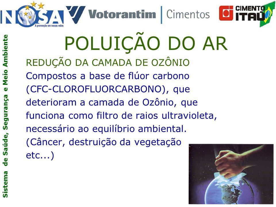 POLUIÇÃO DO AR REDUÇÃO DA CAMADA DE OZÔNIO