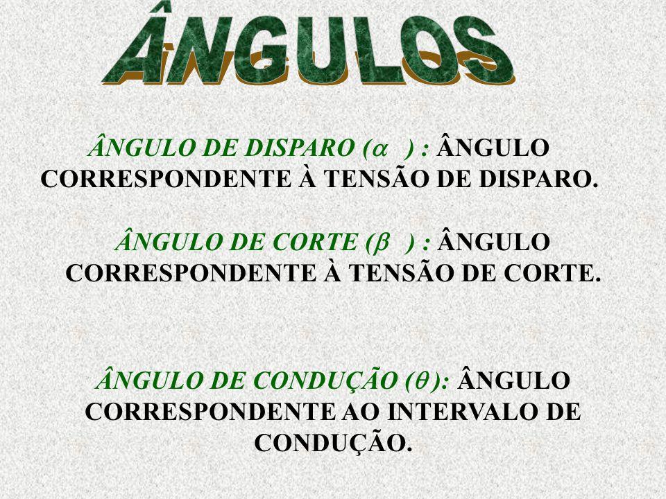 ÂNGULO DE DISPARO ( ) : ÂNGULO CORRESPONDENTE À TENSÃO DE DISPARO.