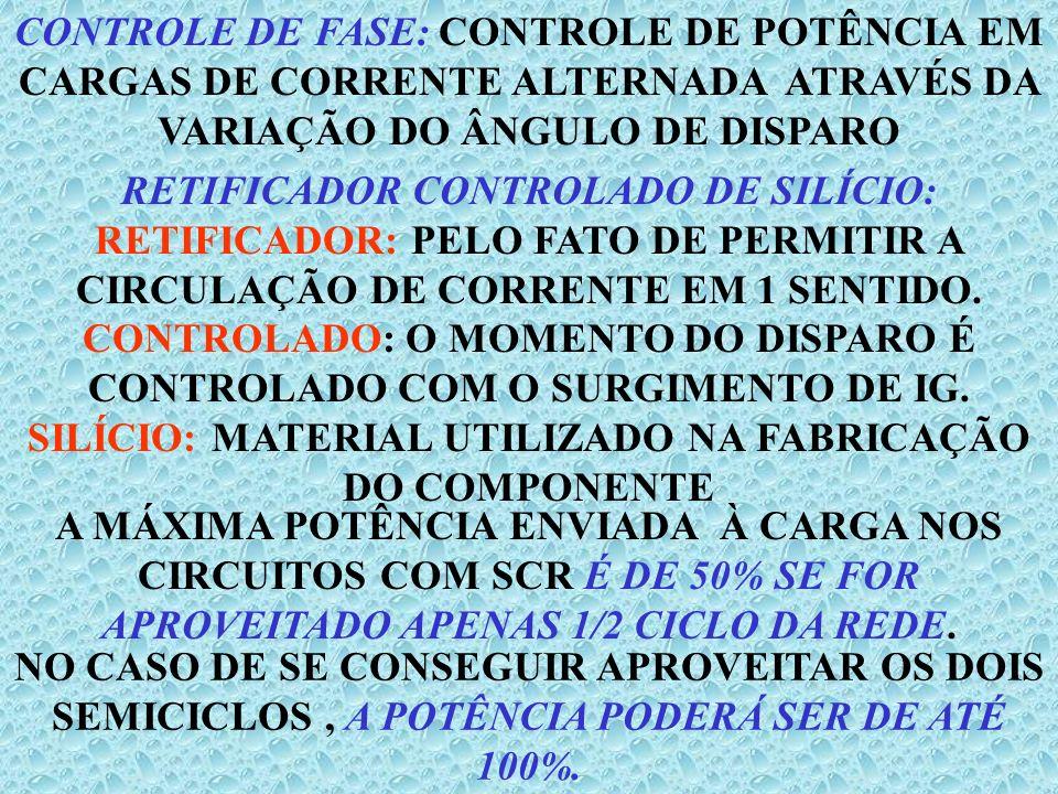 CONTROLE DE FASE: CONTROLE DE POTÊNCIA EM CARGAS DE CORRENTE ALTERNADA ATRAVÉS DA VARIAÇÃO DO ÂNGULO DE DISPARO