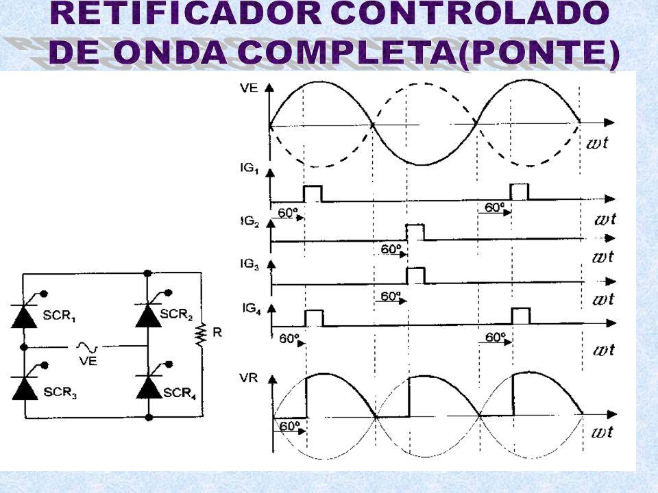 RETIFICADOR CONTROLADO DE ONDA COMPLETA(PONTE)