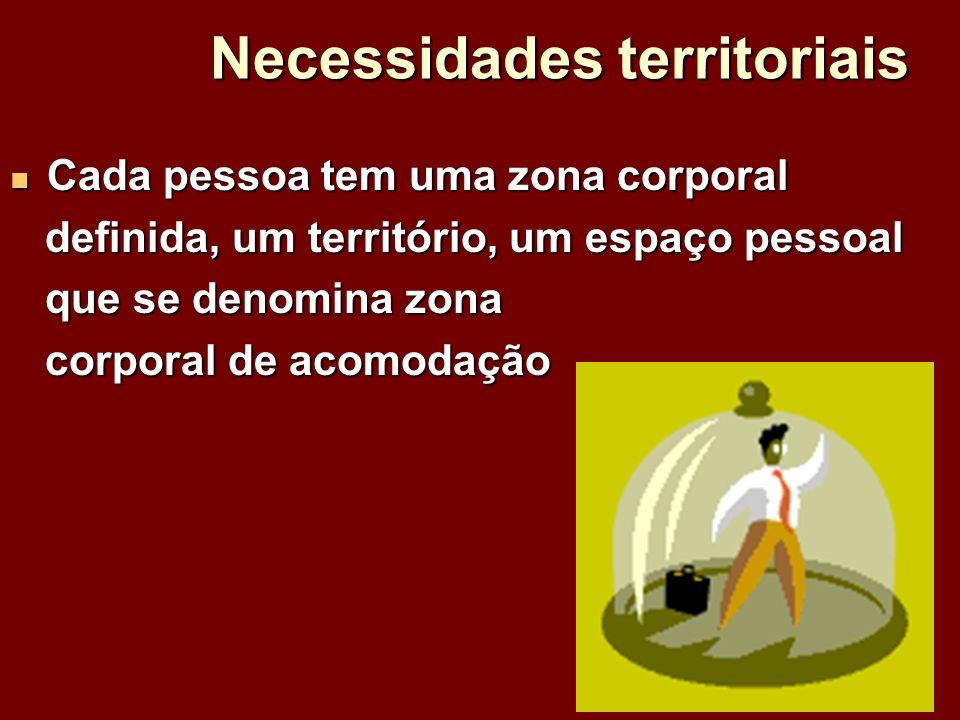 Necessidades territoriais