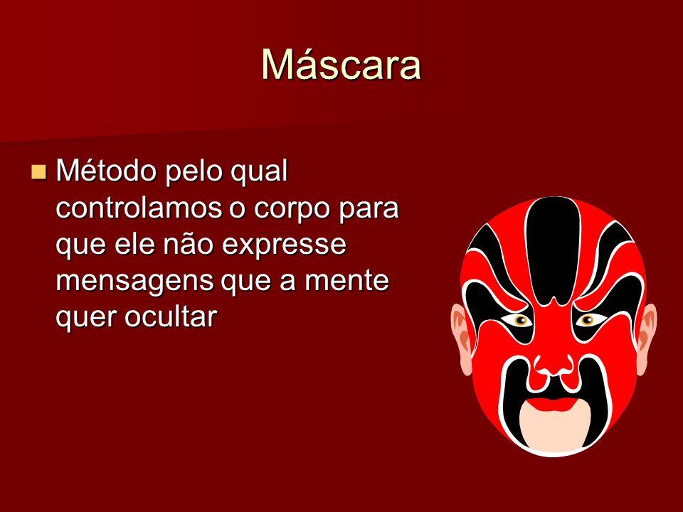 Máscara Método pelo qual controlamos o corpo para que ele não expresse mensagens que a mente quer ocultar.