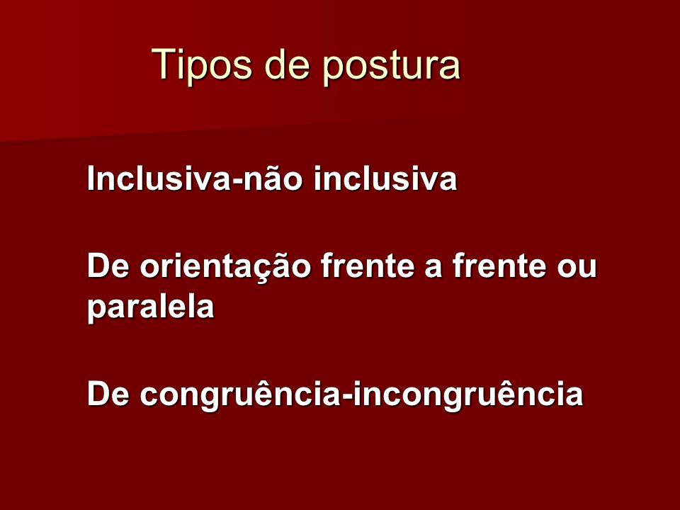 Tipos de postura Inclusiva-não inclusiva