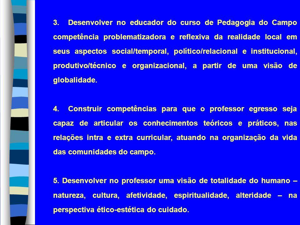 3. Desenvolver no educador do curso de Pedagogia do Campo competência problematizadora e reflexiva da realidade local em seus aspectos social/temporal, político/relacional e institucional, produtivo/técnico e organizacional, a partir de uma visão de globalidade.