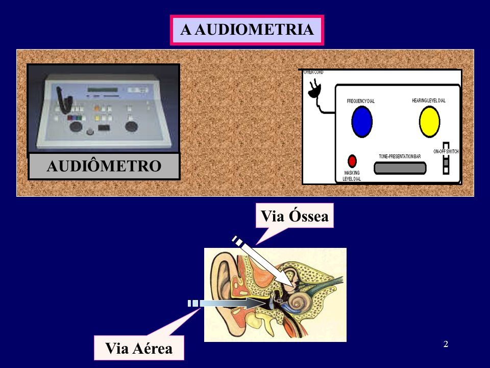 A AUDIOMETRIA AUDIÔMETRO Via Aérea Via Óssea