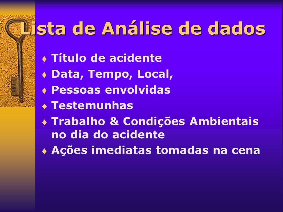 Lista de Análise de dados