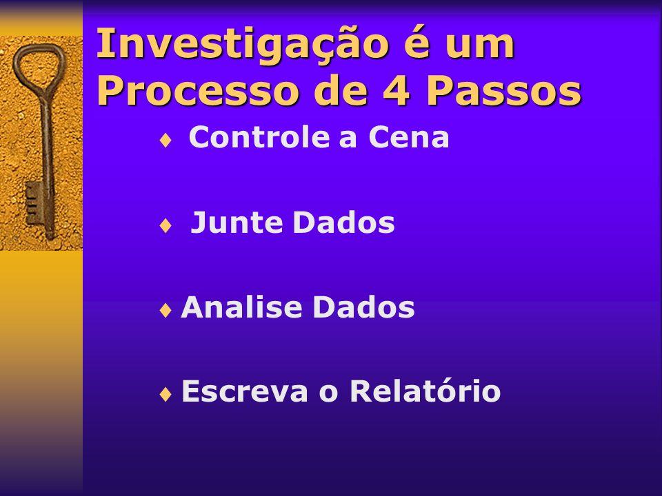 Investigação é um Processo de 4 Passos