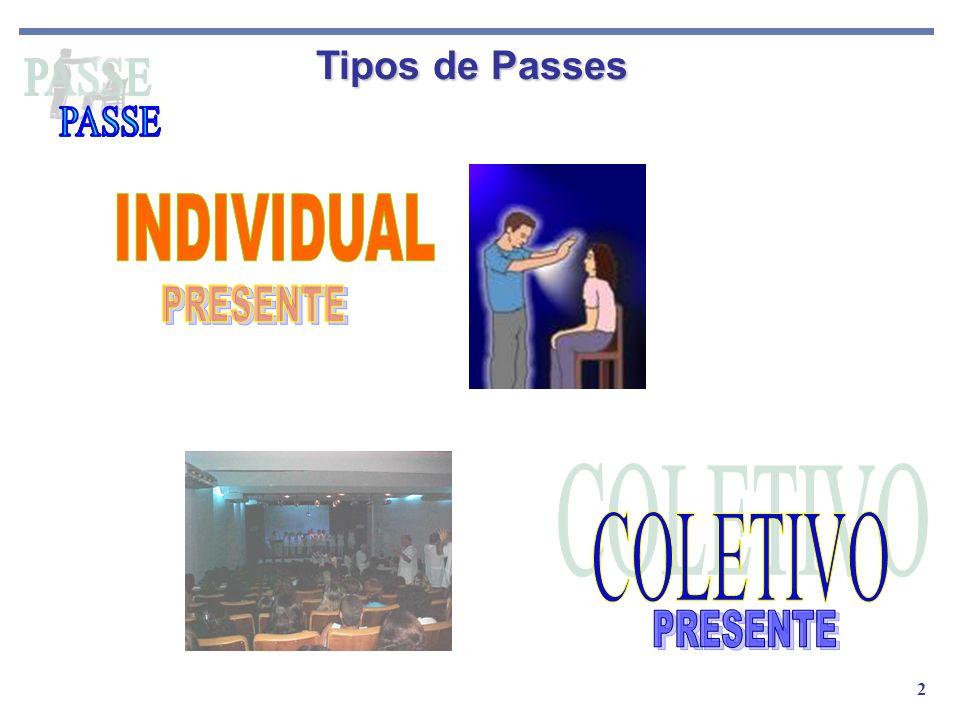 Tipos de Passes INDIVIDUAL PRESENTE COLETIVO PRESENTE