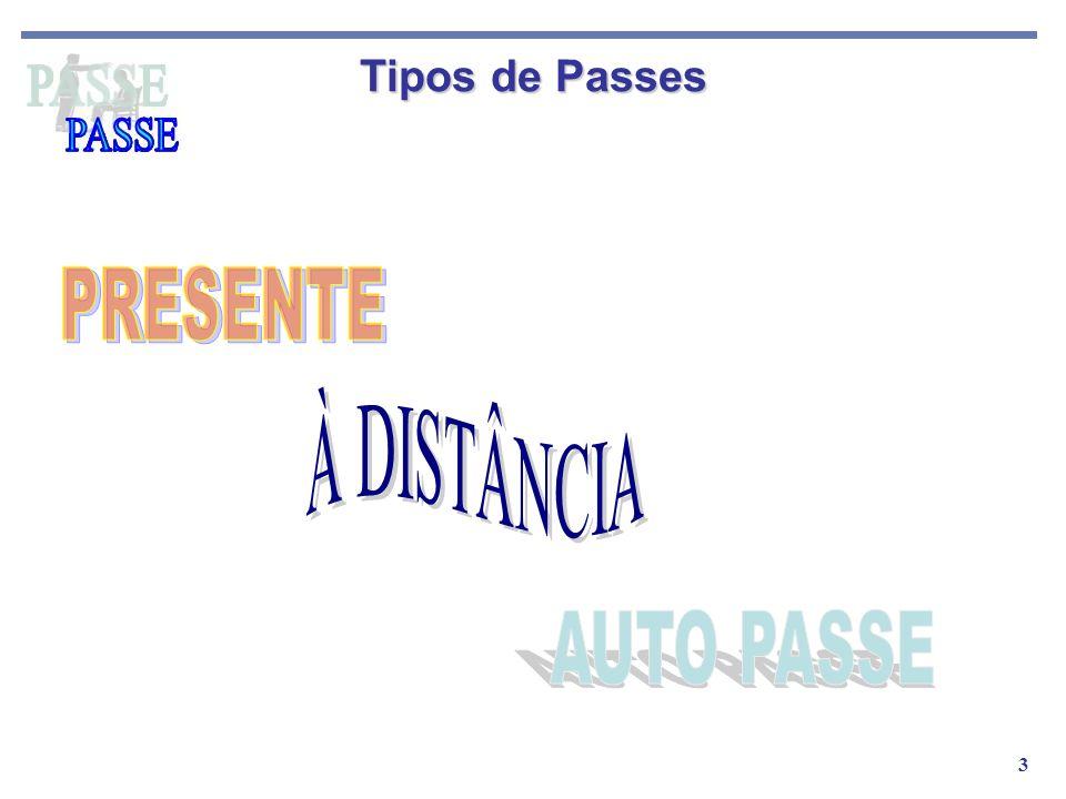 Tipos de Passes PRESENTE À DISTÂNCIA AUTO PASSE