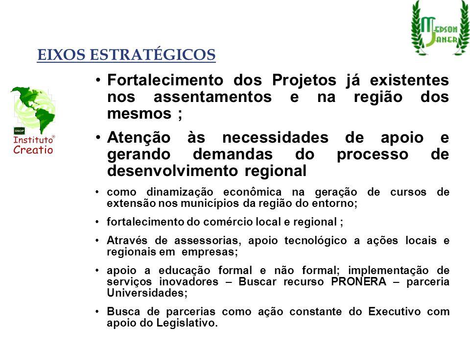 EIXOS ESTRATÉGICOS Fortalecimento dos Projetos já existentes nos assentamentos e na região dos mesmos ;