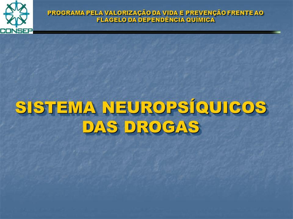 SISTEMA NEUROPSÍQUICOS DAS DROGAS