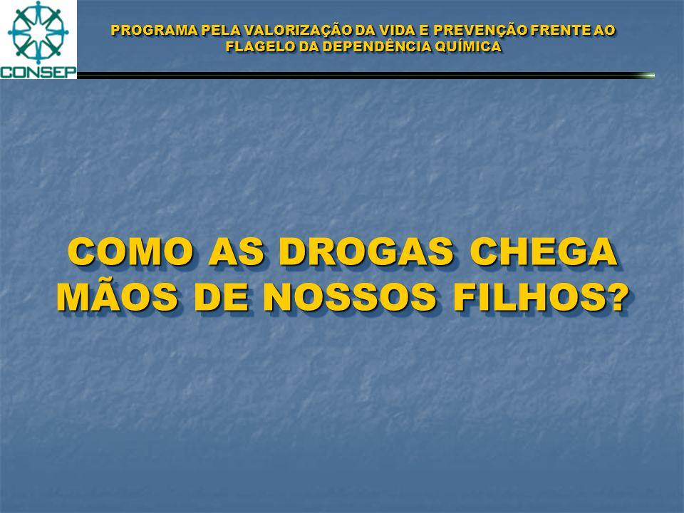 COMO AS DROGAS CHEGA MÃOS DE NOSSOS FILHOS