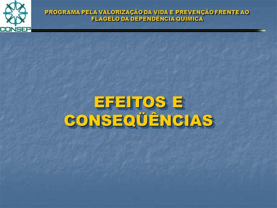 EFEITOS E CONSEQÜÊNCIAS