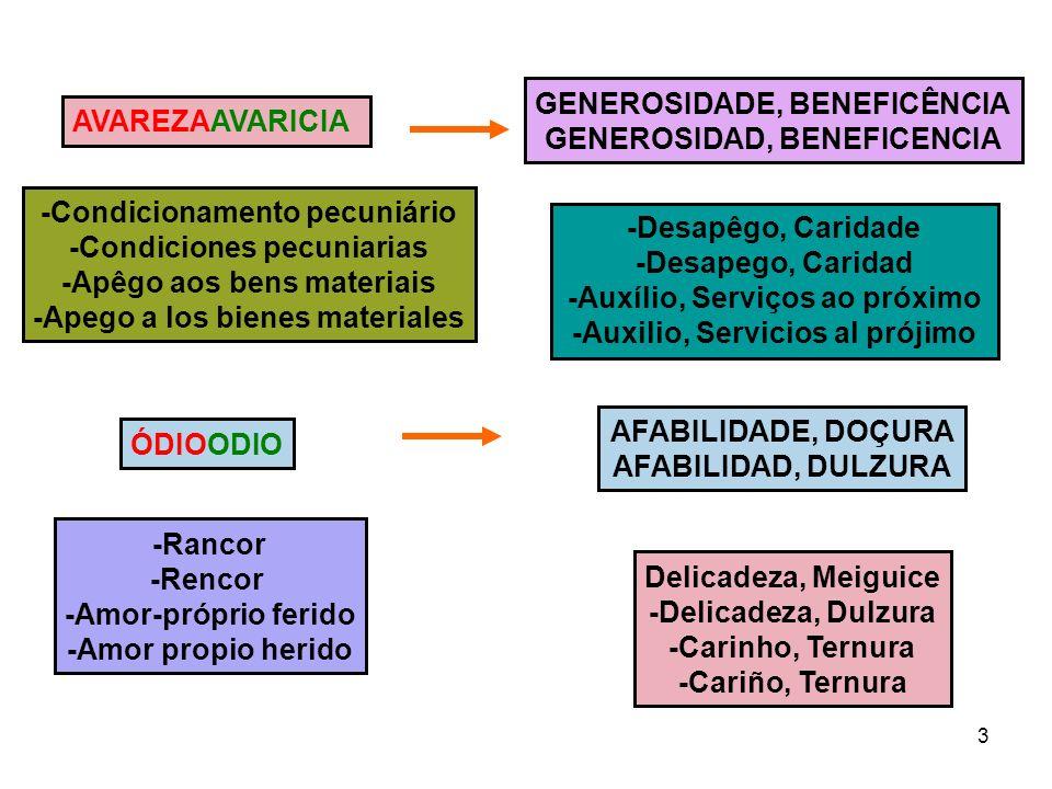 GENEROSIDADE, BENEFICÊNCIA GENEROSIDAD, BENEFICENCIA AVAREZAAVARICIA