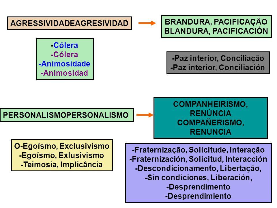 BLANDURA, PACIFICACIÓN COMPAÑERISMO, RENUNCIA -Teimosia, Implicância