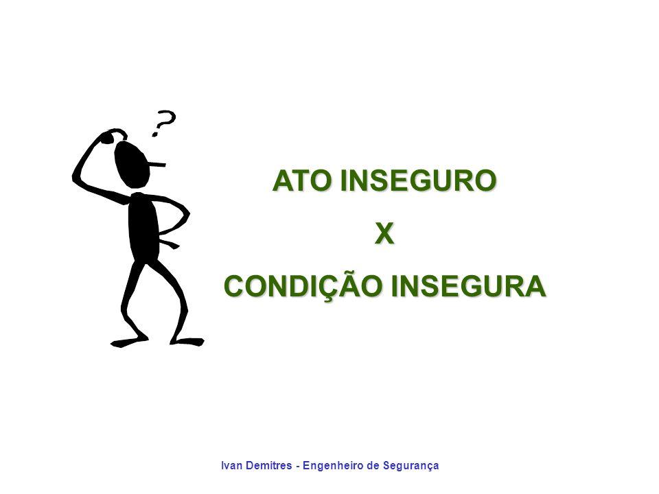 ATO INSEGURO X CONDIÇÃO INSEGURA