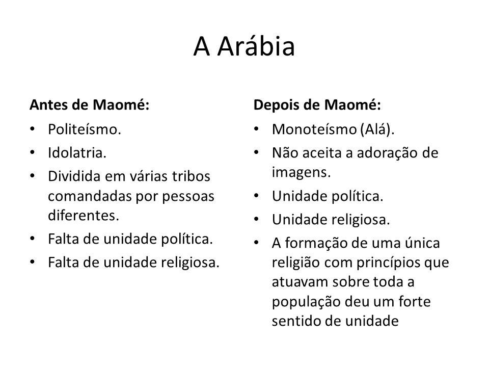A Arábia Antes de Maomé: Depois de Maomé: Politeísmo. Idolatria.