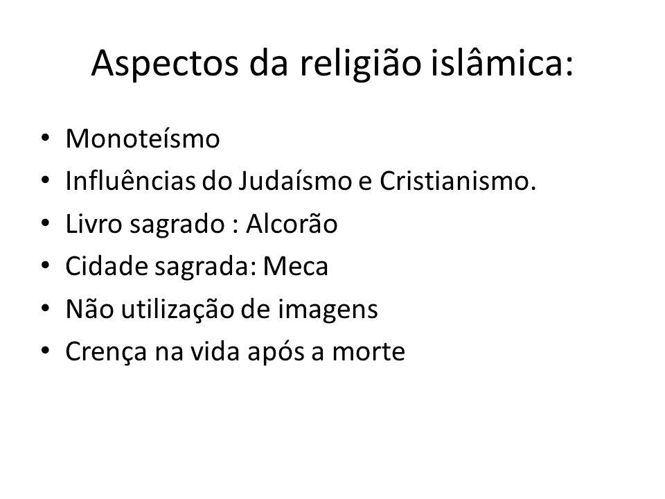 Aspectos da religião islâmica: