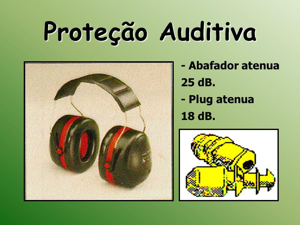 Proteção Auditiva - Abafador atenua 25 dB.