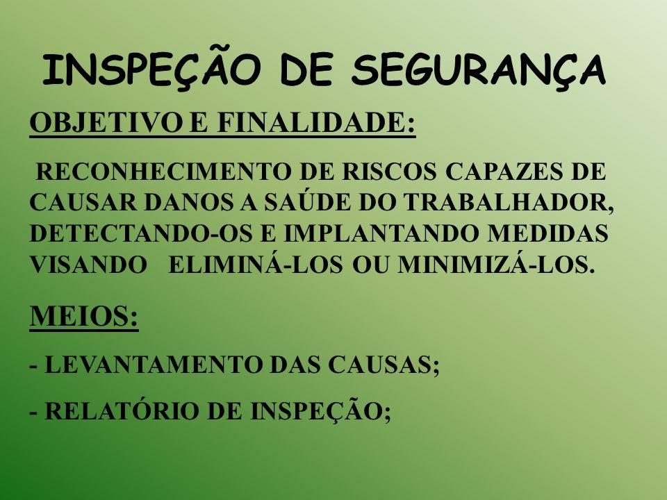 INSPEÇÃO DE SEGURANÇA OBJETIVO E FINALIDADE: MEIOS: