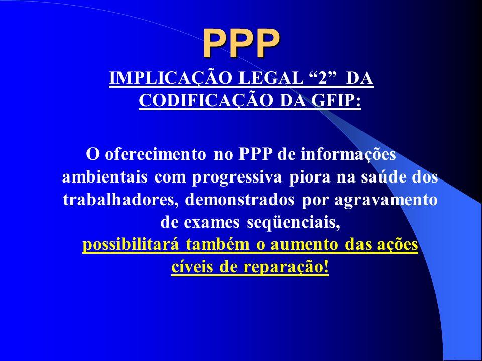IMPLICAÇÃO LEGAL 2 DA CODIFICAÇÃO DA GFIP: