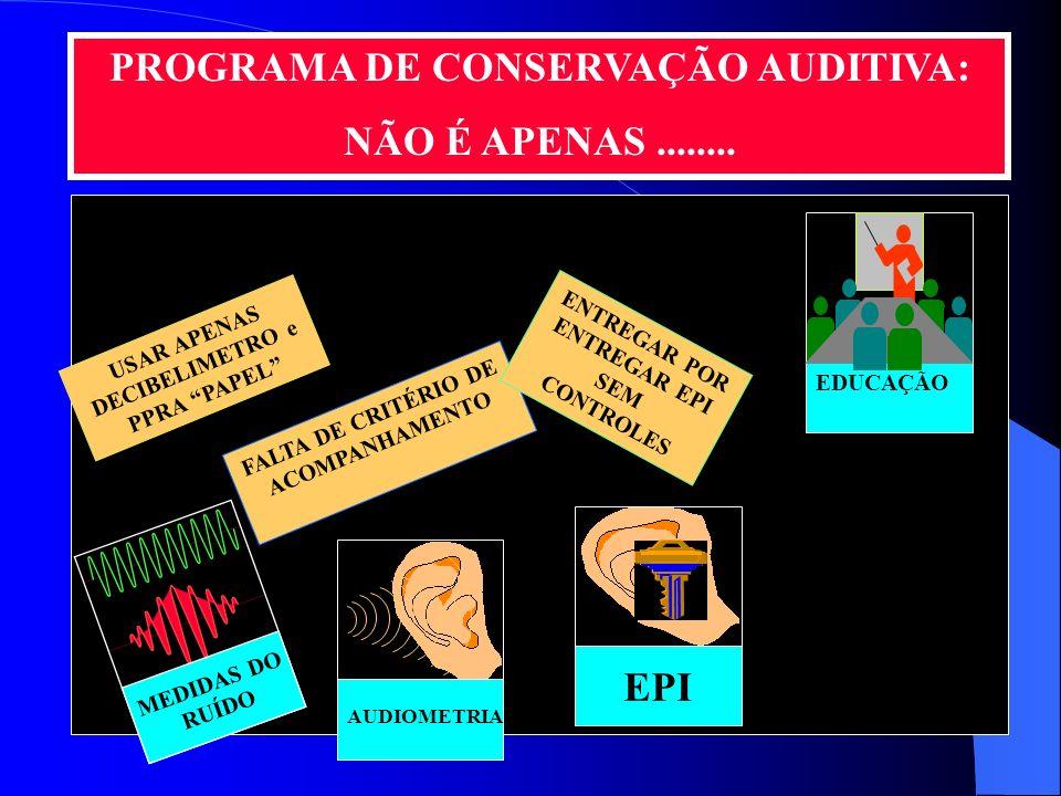 PROGRAMA DE CONSERVAÇÃO AUDITIVA: NÃO É APENAS ........