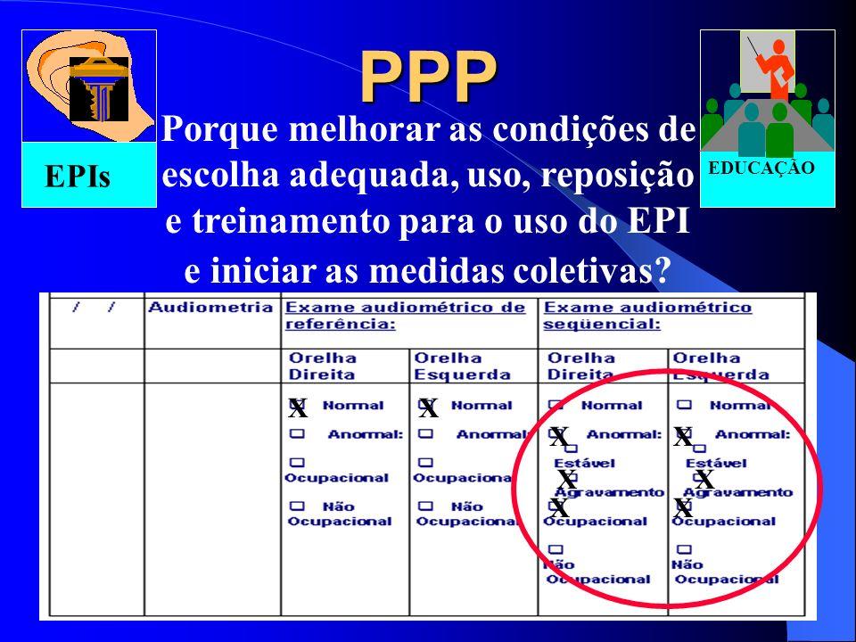 PPP EPIs. EDUCAÇÃO.