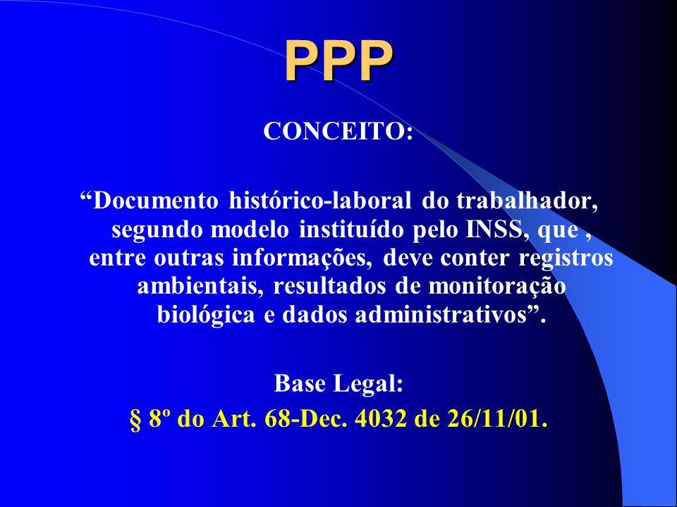 PPPCONCEITO: