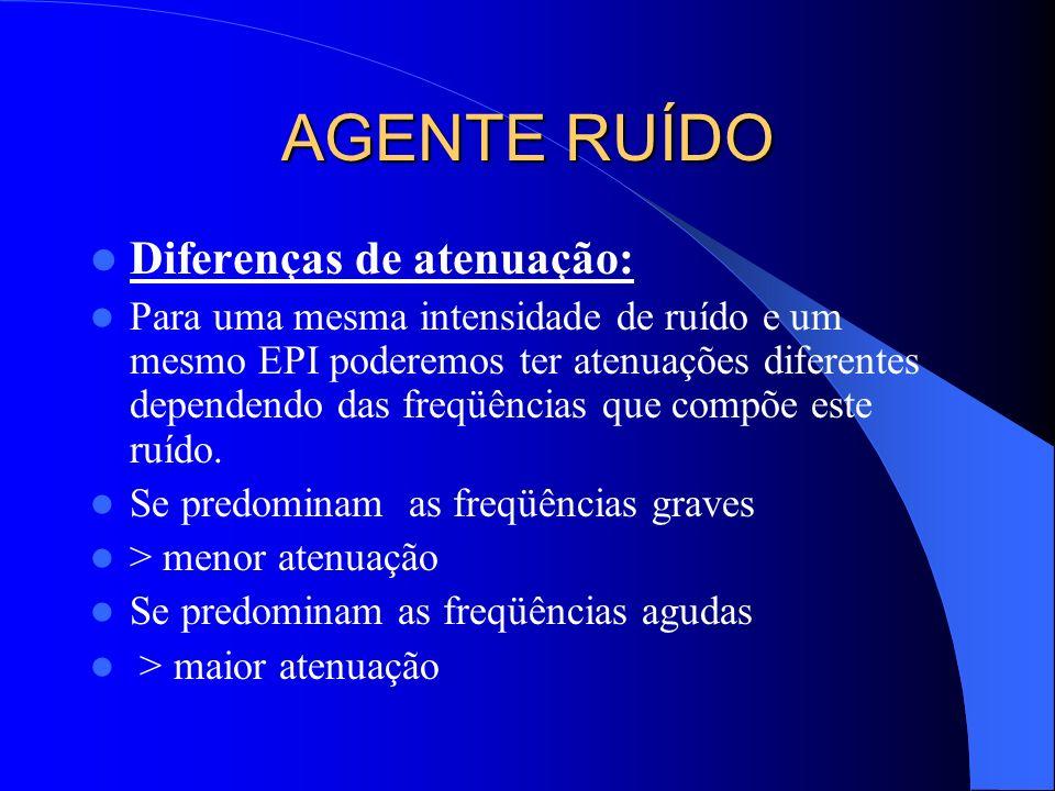 AGENTE RUÍDO Diferenças de atenuação: