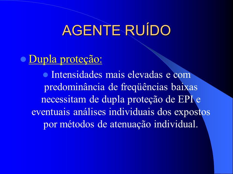 AGENTE RUÍDO Dupla proteção: